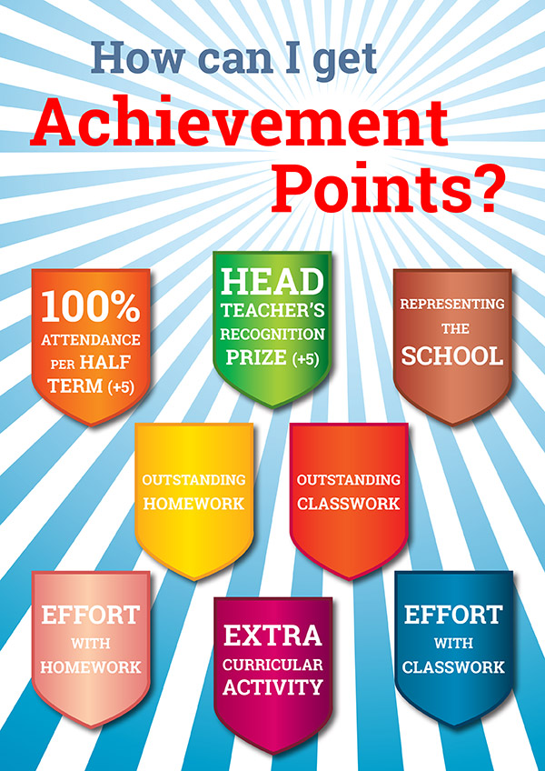 achievement-points-poster